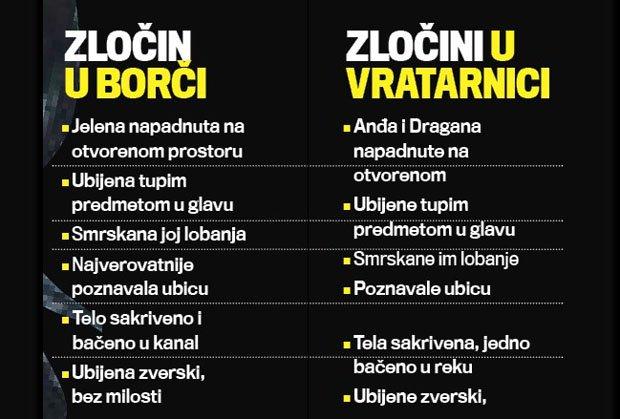 zlocini-borca-vratarnica-1468403223-948887